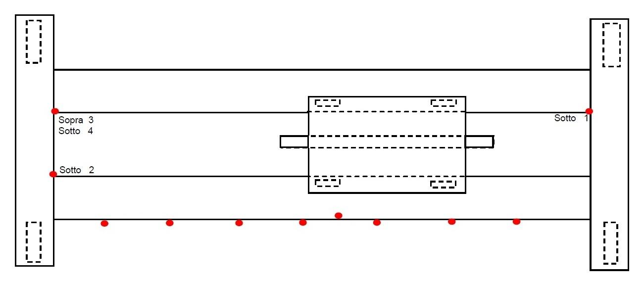 Schema Elettrico Per Carroponte : Vita residua